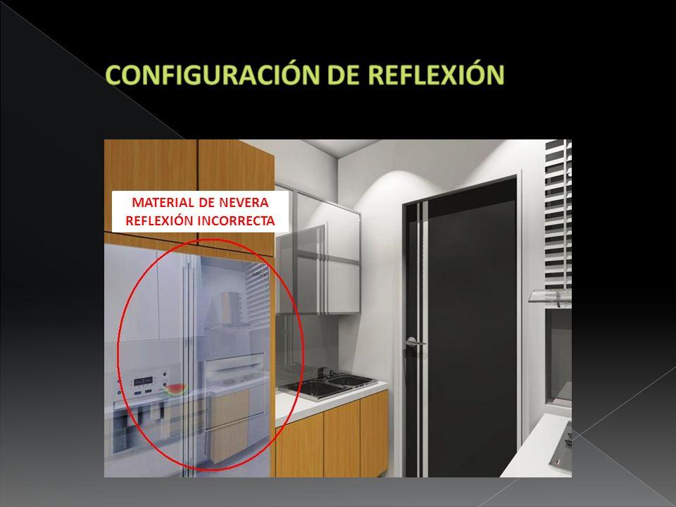MATERIAL DE NEVERA REFLEXIÓN INCORRECTA
