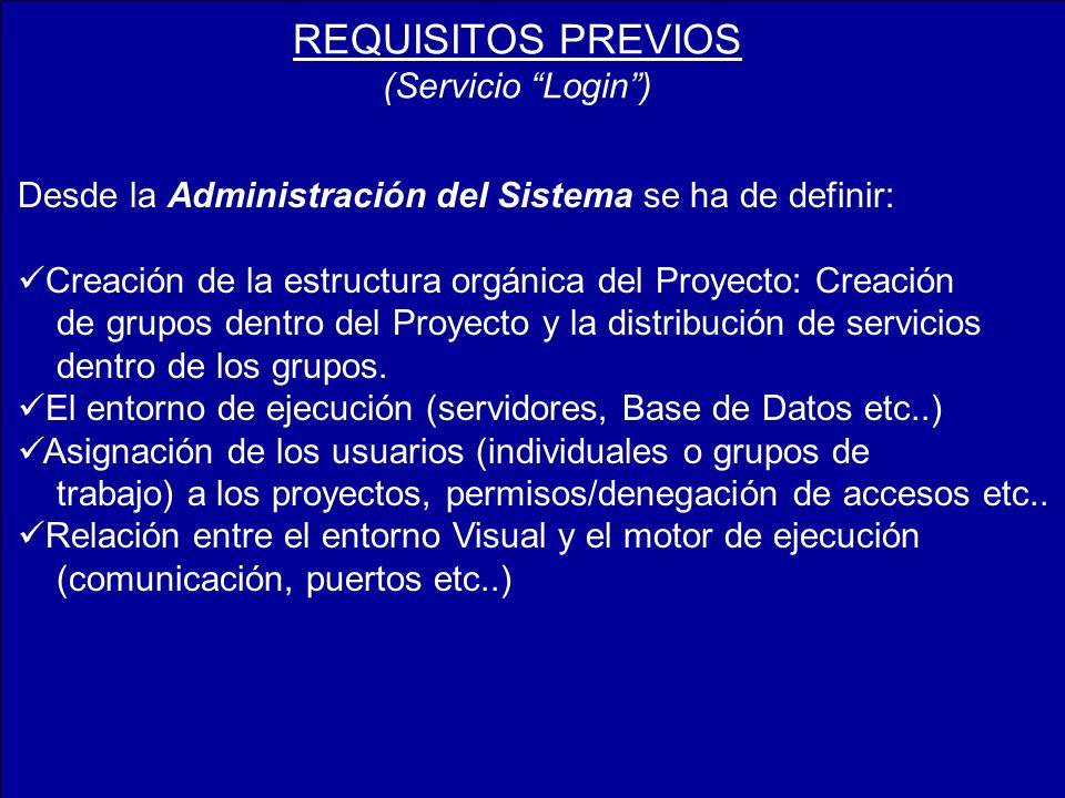 REQUISITOS PREVIOS (Servicio Login) Desde la Administración del Sistema se ha de definir: Creación de la estructura orgánica del Proyecto: Creación de grupos dentro del Proyecto y la distribución de servicios dentro de los grupos.