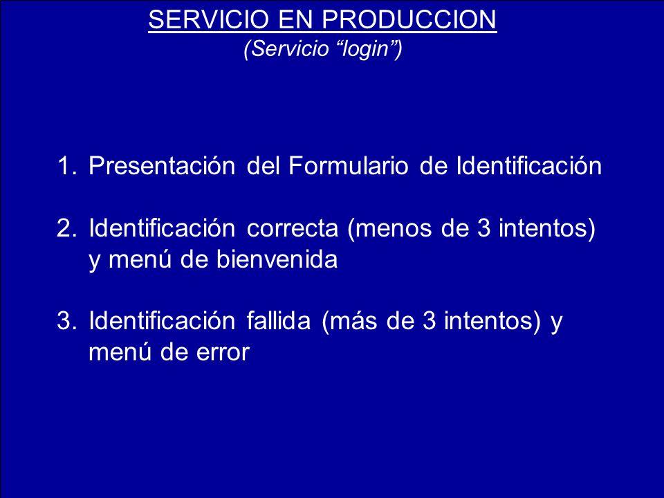 SERVICIO EN PRODUCCION (Servicio login) 1. Presentación del Formulario de Identificación 2.