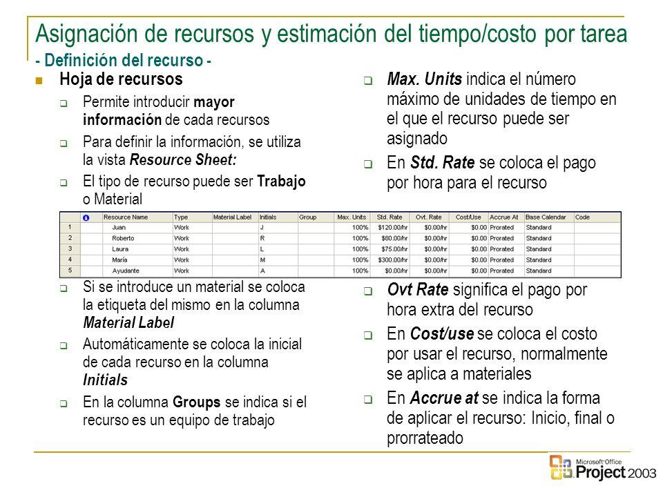 22 Hoja de recursos Permite introducir mayor información de cada recursos Para definir la información, se utiliza la vista Resource Sheet: El tipo de