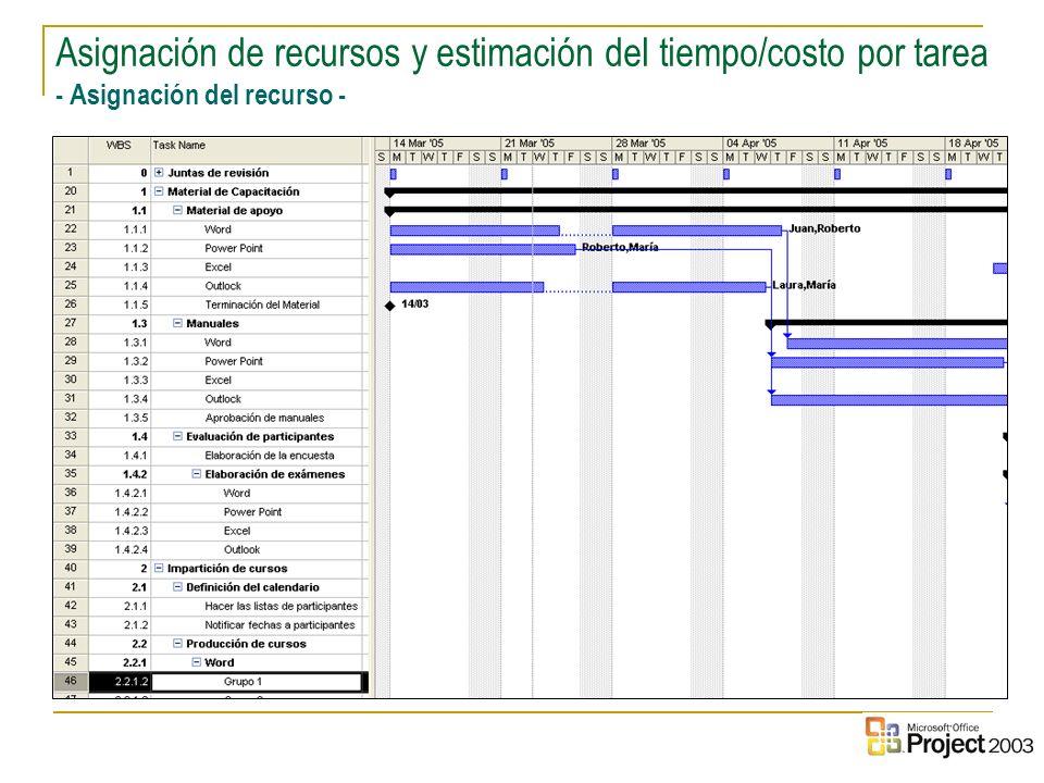 25 Asignación de recursos y estimación del tiempo/costo por tarea - Asignación del recurso -