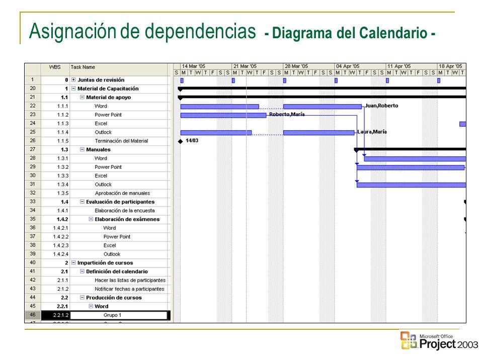 28 Asignación de dependencias - Diagrama del Calendario -