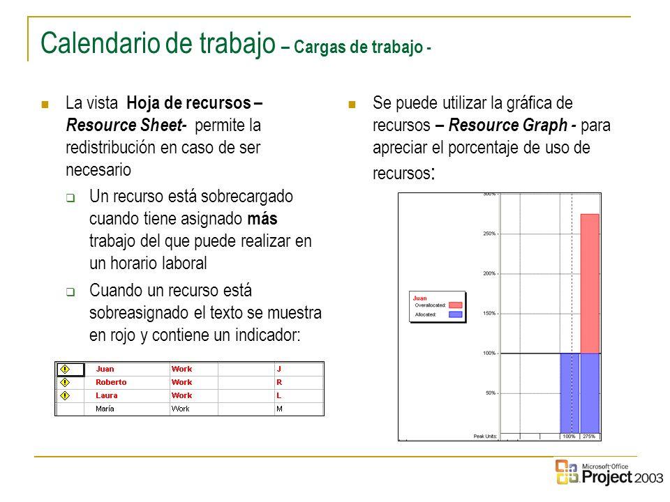 34 La vista Hoja de recursos – Resource Sheet- permite la redistribución en caso de ser necesario Un recurso está sobrecargado cuando tiene asignado m