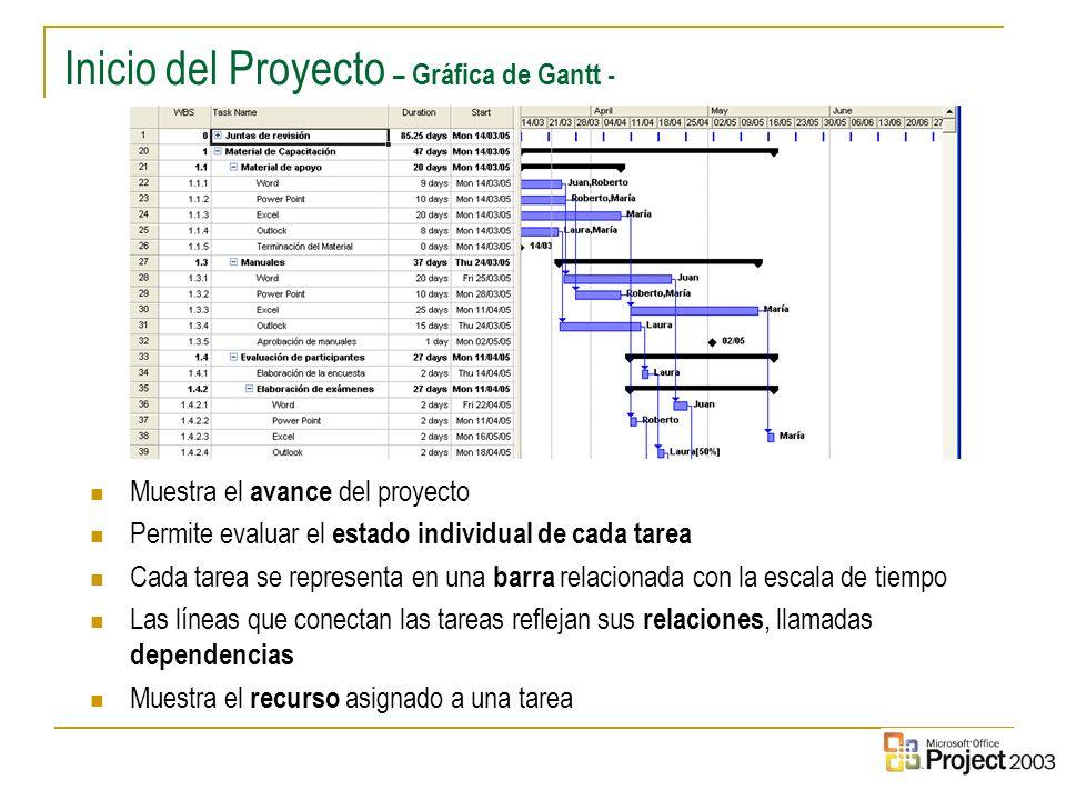 7 Inicio del Proyecto – Gráfica de Gantt - Muestra el avance del proyecto Permite evaluar el estado individual de cada tarea Cada tarea se representa