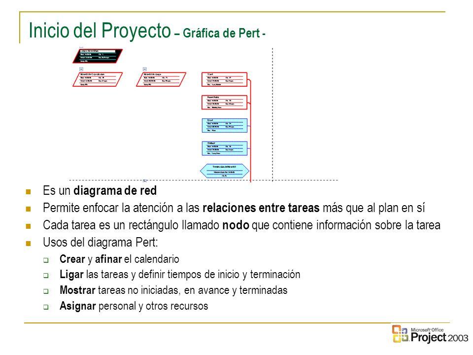 8 Inicio del Proyecto – Gráfica de Pert - Es un diagrama de red Permite enfocar la atención a las relaciones entre tareas más que al plan en sí Cada t