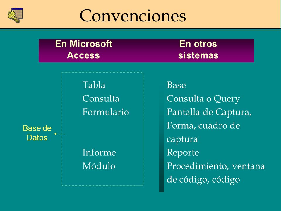 Convenciones TablaBase ConsultaConsulta o Query FormularioPantalla de Captura, Forma, cuadro de captura InformeReporte MóduloProcedimiento, ventana de