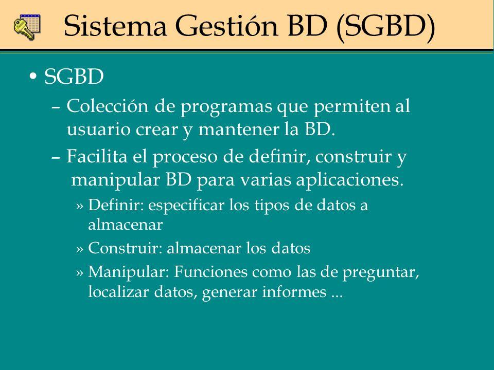 Sistema Gestión BD (SGBD) SGBD –Colección de programas que permiten al usuario crear y mantener la BD.