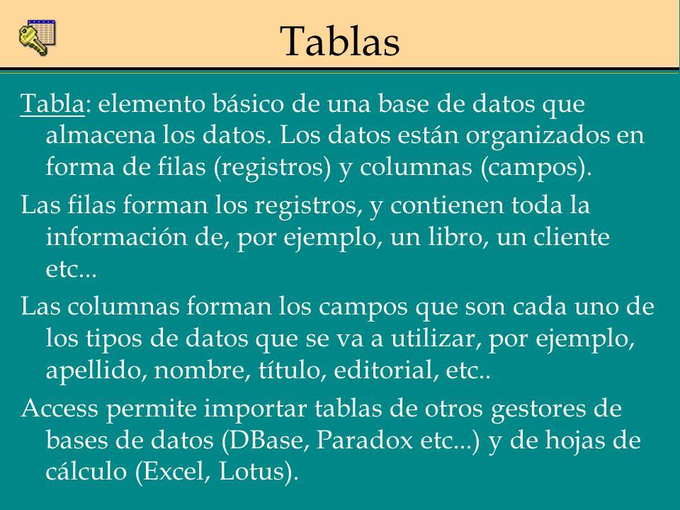 Tabla: elemento básico de una base de datos que almacena los datos. Los datos están organizados en forma de filas (registros) y columnas (campos). Las