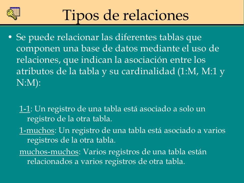 Tipos de relaciones Se puede relacionar las diferentes tablas que componen una base de datos mediante el uso de relaciones, que indican la asociación entre los atributos de la tabla y su cardinalidad (1:M, M:1 y N:M): 1-1: Un registro de una tabla está asociado a solo un registro de la otra tabla.