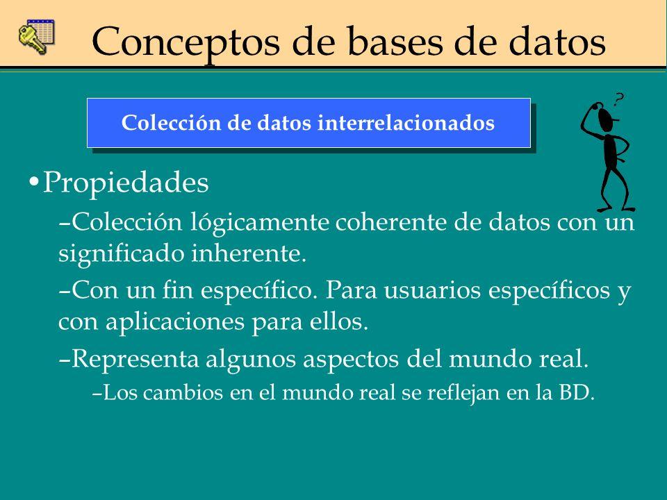 Conceptos de bases de datos Propiedades –Colección lógicamente coherente de datos con un significado inherente. –Con un fin específico. Para usuarios