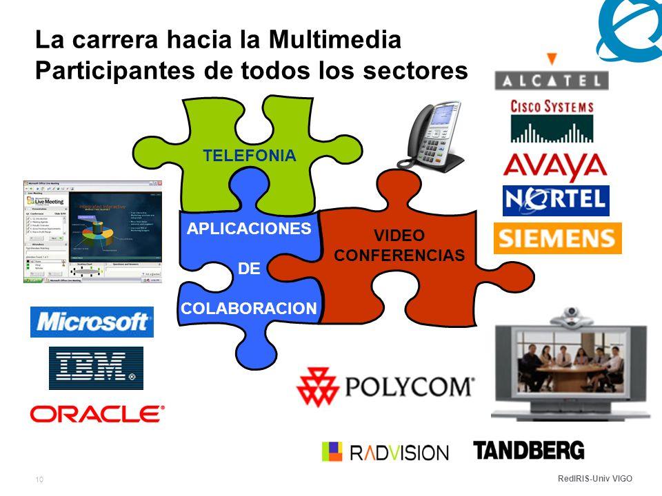 RedIRIS-Univ VIGO 10 APLICACIONES DE COLABORACION La carrera hacia la Multimedia Participantes de todos los sectores TELEFONIA VIDEO CONFERENCIAS