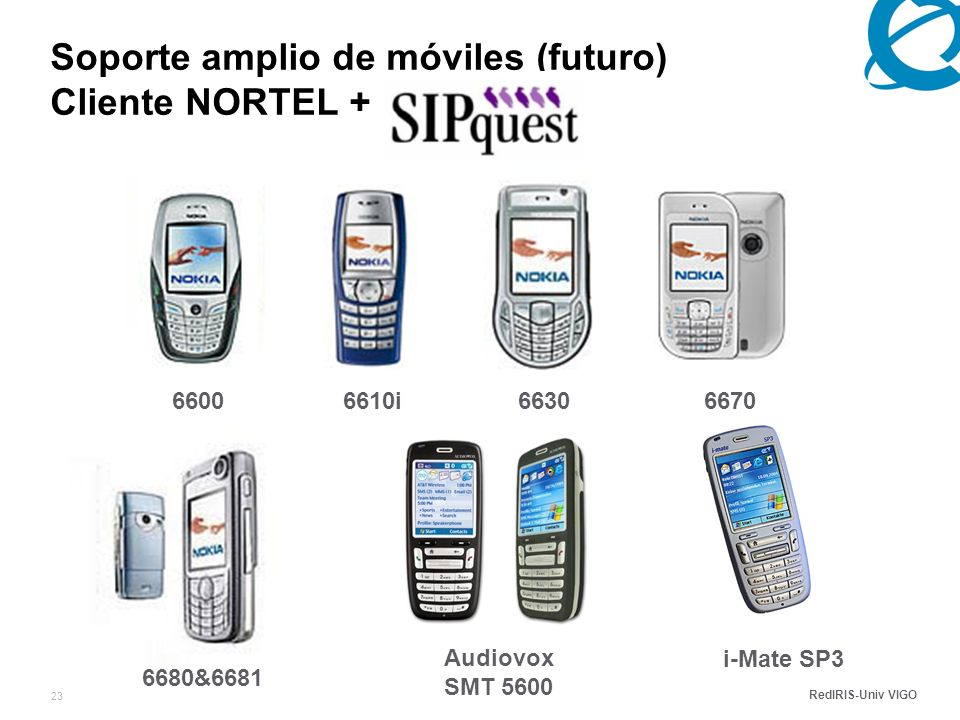 RedIRIS-Univ VIGO 23 Soporte amplio de móviles (futuro) Cliente NORTEL + SIPquest 66006610i66306670 6680&6681 Audiovox SMT 5600 i-Mate SP3
