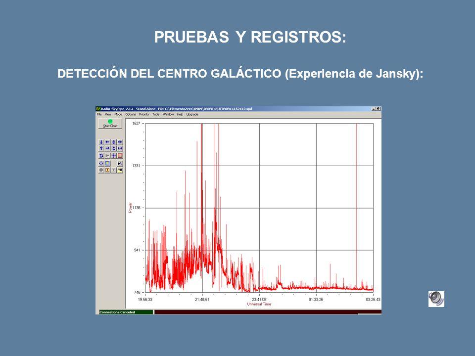 PRUEBAS Y REGISTROS: DETECCIÓN DEL CENTRO GALÁCTICO (Experiencia de Jansky):