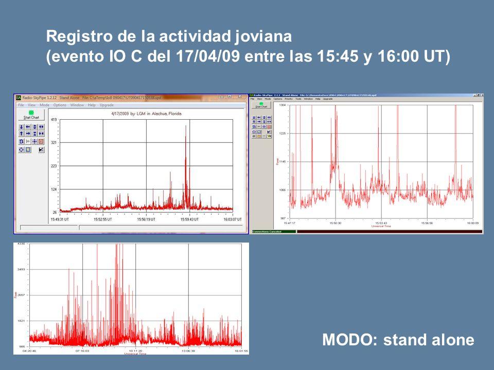 Registro de la actividad joviana (evento IO C del 17/04/09 entre las 15:45 y 16:00 UT) MODO: stand alone