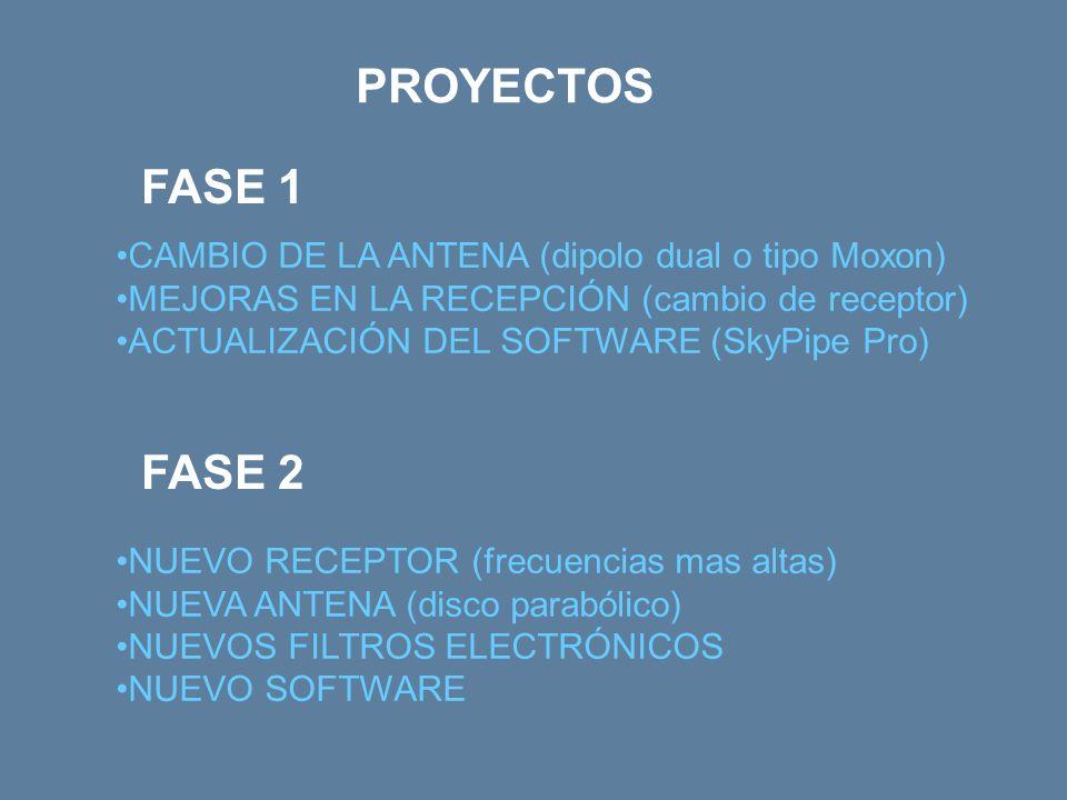 CAMBIO DE LA ANTENA (dipolo dual o tipo Moxon) MEJORAS EN LA RECEPCIÓN (cambio de receptor) ACTUALIZACIÓN DEL SOFTWARE (SkyPipe Pro) PROYECTOS FASE 1 NUEVO RECEPTOR (frecuencias mas altas) NUEVA ANTENA (disco parabólico) NUEVOS FILTROS ELECTRÓNICOS NUEVO SOFTWARE FASE 2