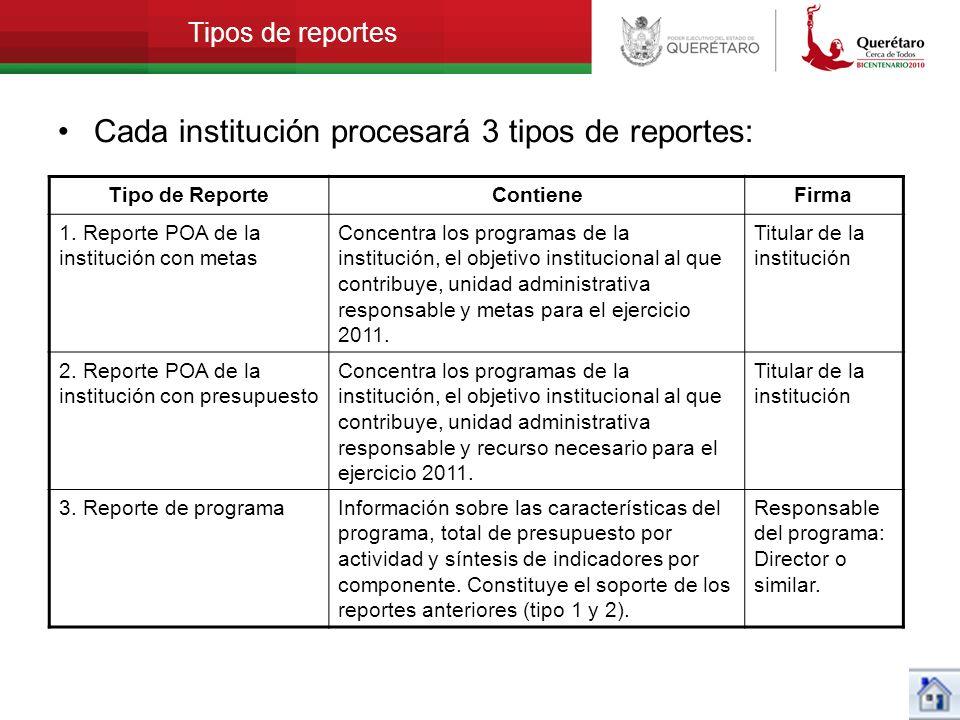 Tipos de reportes Cada institución procesará 3 tipos de reportes: Tipo de ReporteContieneFirma 1. Reporte POA de la institución con metas Concentra lo