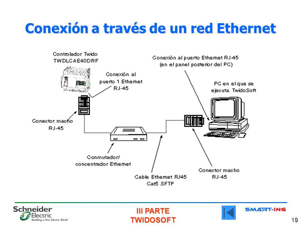 III PARTE TWIDOSOFT 19 Conexión a través de un red Ethernet