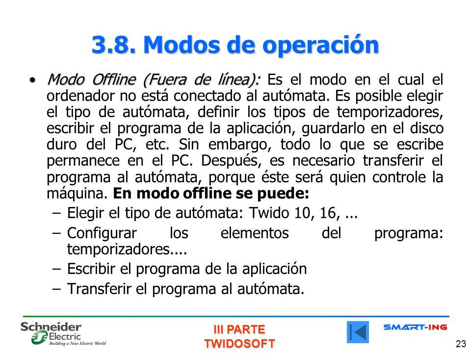 III PARTE TWIDOSOFT 23 3.8. Modos de operación Modo Offline (Fuera de línea):Modo Offline (Fuera de línea): Es el modo en el cual el ordenador no está