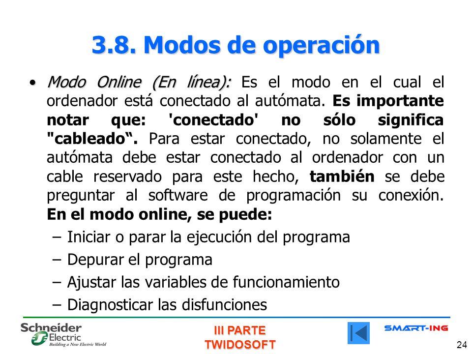 III PARTE TWIDOSOFT 24 3.8. Modos de operación Modo Online (En línea):Modo Online (En línea): Es el modo en el cual el ordenador está conectado al aut