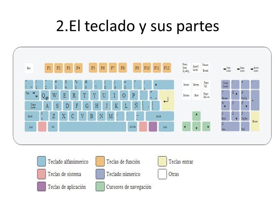 2.El teclado y sus partes