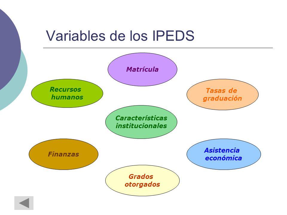 Variables de los IPEDS Matrícula Grados otorgados Características institucionales Asistencia económica Finanzas Recursos humanos Tasas de graduación