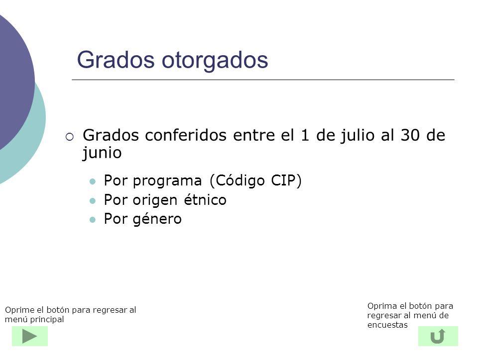 Grados otorgados Grados conferidos entre el 1 de julio al 30 de junio Por programa (Código CIP) Por origen étnico Por género Oprime el botón para regresar al menú principal Oprima el botón para regresar al menú de encuestas