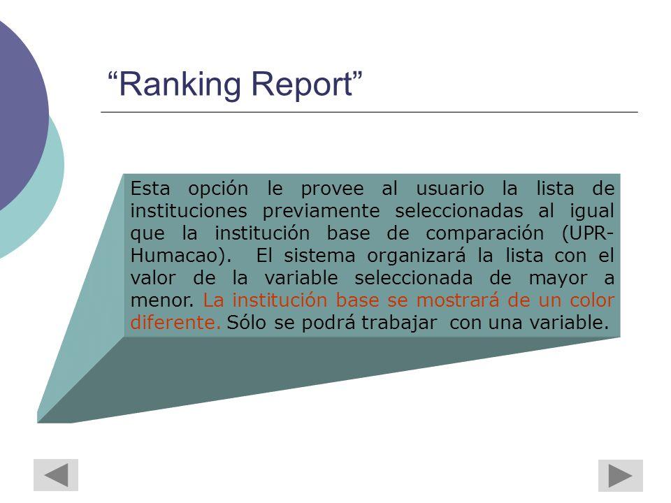 Ranking Report Esta opción le provee al usuario la lista de instituciones previamente seleccionadas al igual que la institución base de comparación (UPR- Humacao).