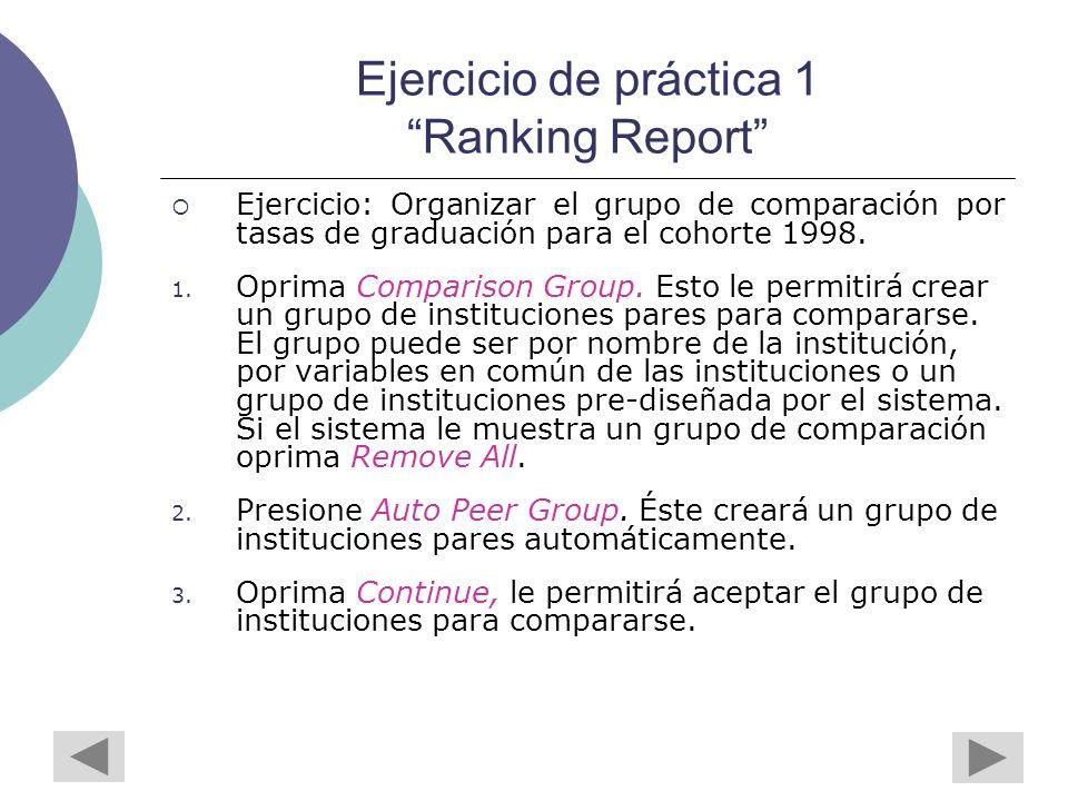 Ejercicio de práctica 1 Ranking Report Ejercicio: Organizar el grupo de comparación por tasas de graduación para el cohorte 1998.