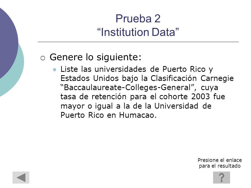Prueba 2 Institution Data Genere lo siguiente: Liste las universidades de Puerto Rico y Estados Unidos bajo la Clasificación Carnegie Baccaulaureate-Colleges-General, cuya tasa de retención para el cohorte 2003 fue mayor o igual a la de la Universidad de Puerto Rico en Humacao.