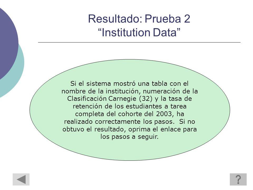 Resultado: Prueba 2 Institution Data Si el sistema mostró una tabla con el nombre de la institución, numeración de la Clasificación Carnegie (32) y la tasa de retención de los estudiantes a tarea completa del cohorte del 2003, ha realizado correctamente los pasos.