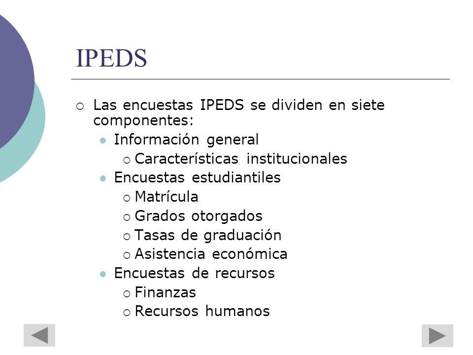 IPEDS Las encuestas IPEDS se dividen en siete componentes: Información general Características institucionales Encuestas estudiantiles Matrícula Grados otorgados Tasas de graduación Asistencia económica Encuestas de recursos Finanzas Recursos humanos
