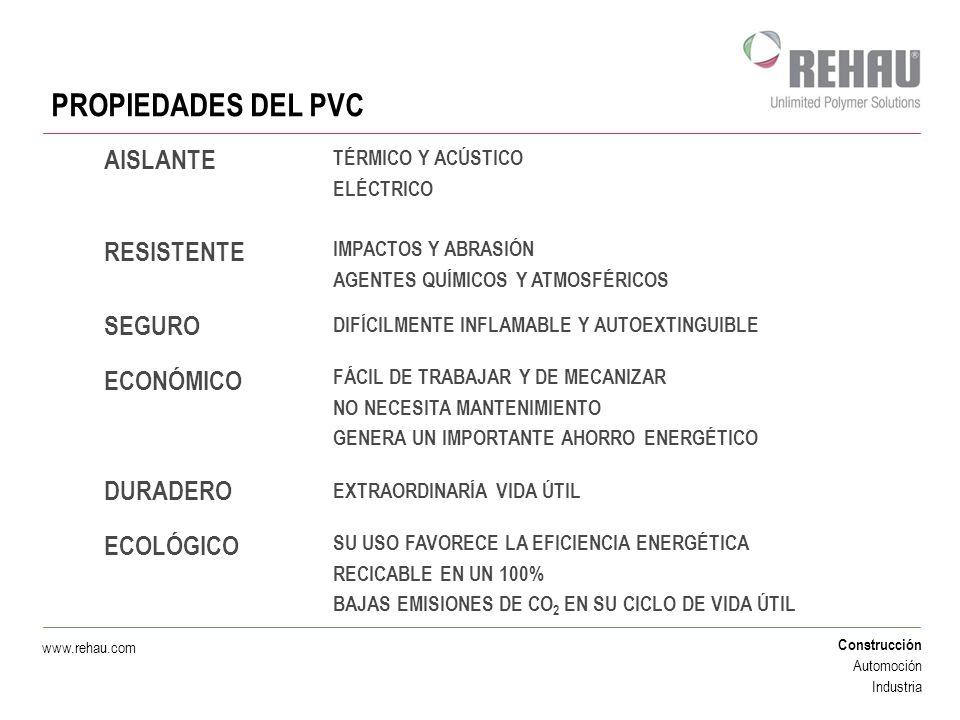 Construcción Automoción Industria www.rehau.com AISLANTE RESISTENTE SEGURO ECONÓMICO DURADERO ECOLÓGICO TÉRMICO Y ACÚSTICO ELÉCTRICO IMPACTOS Y ABRASI