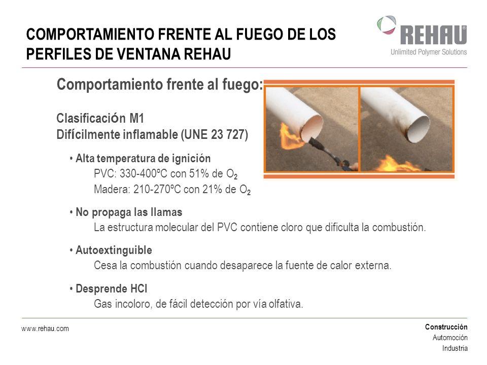 Construcción Automoción Industria www.rehau.com Comportamiento frente al fuego: Clasificaci ó n M1 Dif í cilmente inflamable (UNE 23 727) COMPORTAMIEN