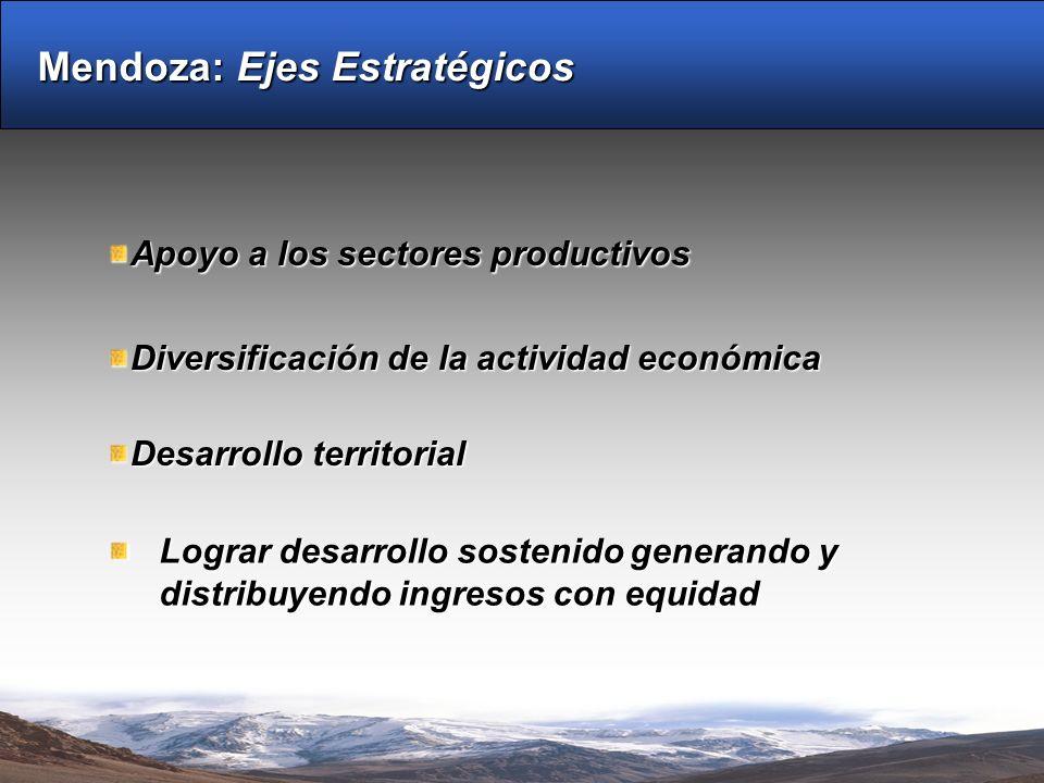 Mendoza: Ejes Estratégicos Lograr desarrollo sostenido generando y distribuyendo ingresos con equidad Apoyo a los sectores productivos Diversificación