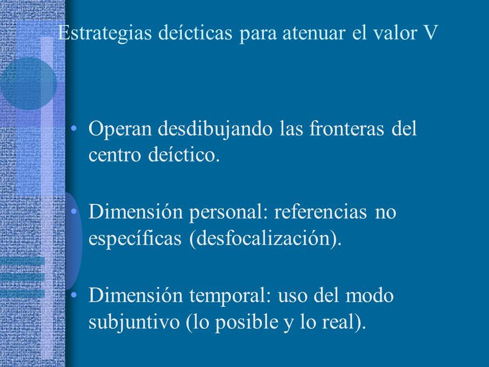 Estrategias léxicas para atenuar el valor V De los predicados cognitivos el más representativo es el estado doxástico. Ej 32Ej 32 Abren el marco del d