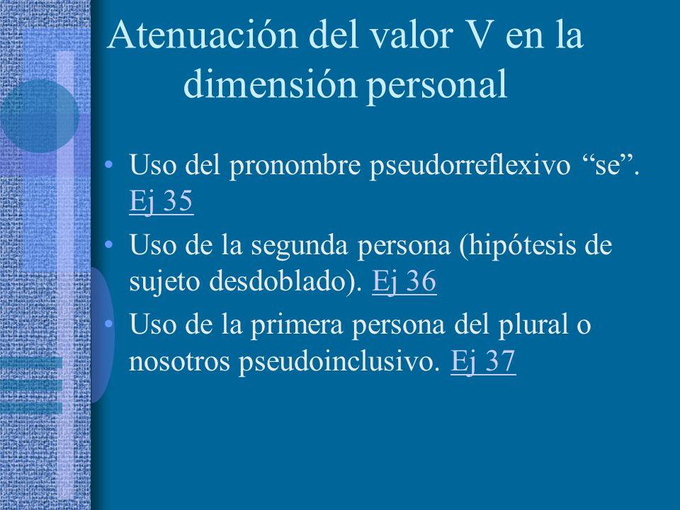 Estrategias deícticas para atenuar el valor V Operan desdibujando las fronteras del centro deíctico. Dimensión personal: referencias no específicas (d