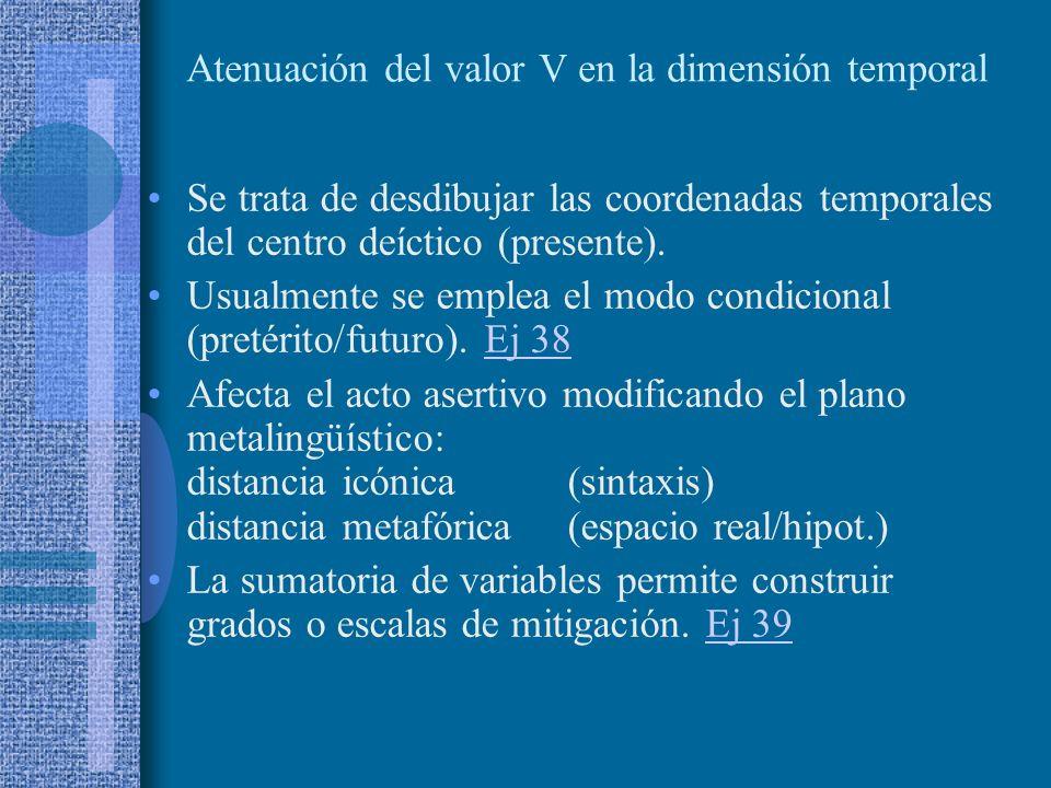 Atenuación del valor V en la dimensión personal Uso del pronombre pseudorreflexivo se. Ej 35 Ej 35 Uso de la segunda persona (hipótesis de sujeto desd