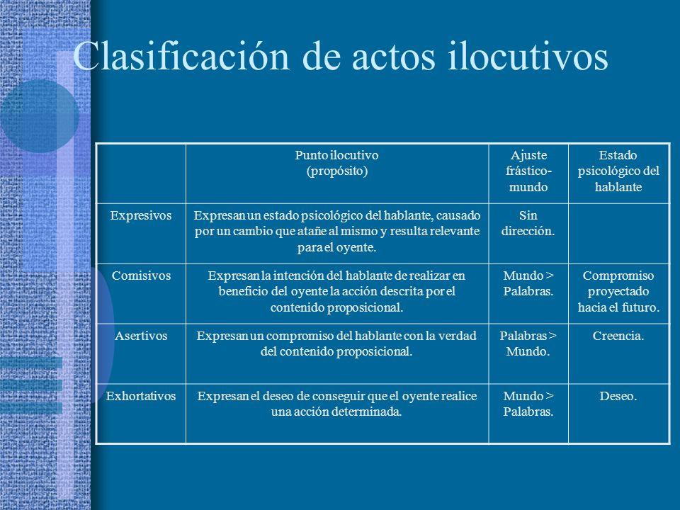 Clasificación Actos de habla corteses: expresivos comisivos Actos de habla no corteses: asertivos exhortativos