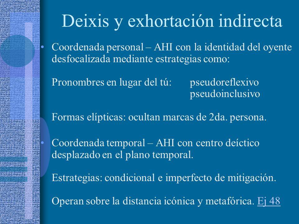 Inferencias en la exhortación indirecta Costo inferencial: es inversamente proporcional al carácter indirecto de la exhortación. Habilidad: restringid