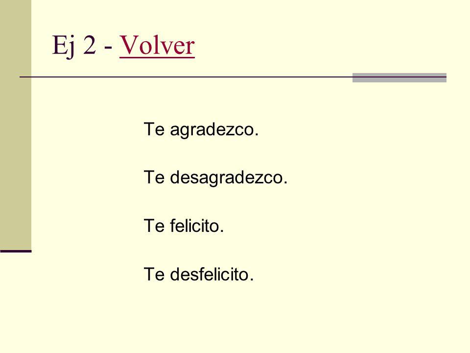 Ej 1 - VolverVolver Si el hablante se disculpa por haber pisado al oyente podría ser oportuno decir: Perdón, no te ví... No sería oportuno usar la mis
