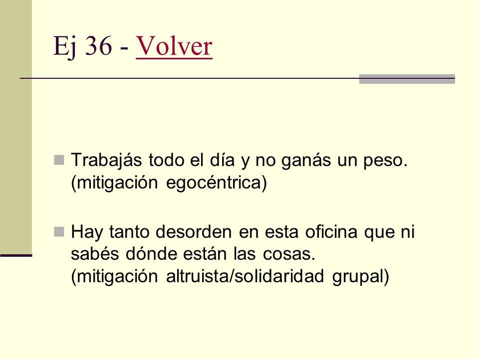Ej 35 - VolverVolver Se puede afirmar que... (se/yo) Cada cosa se debe dejar en su lugar... (se/tu) Se sabe que... (se/tu/yo/nos)