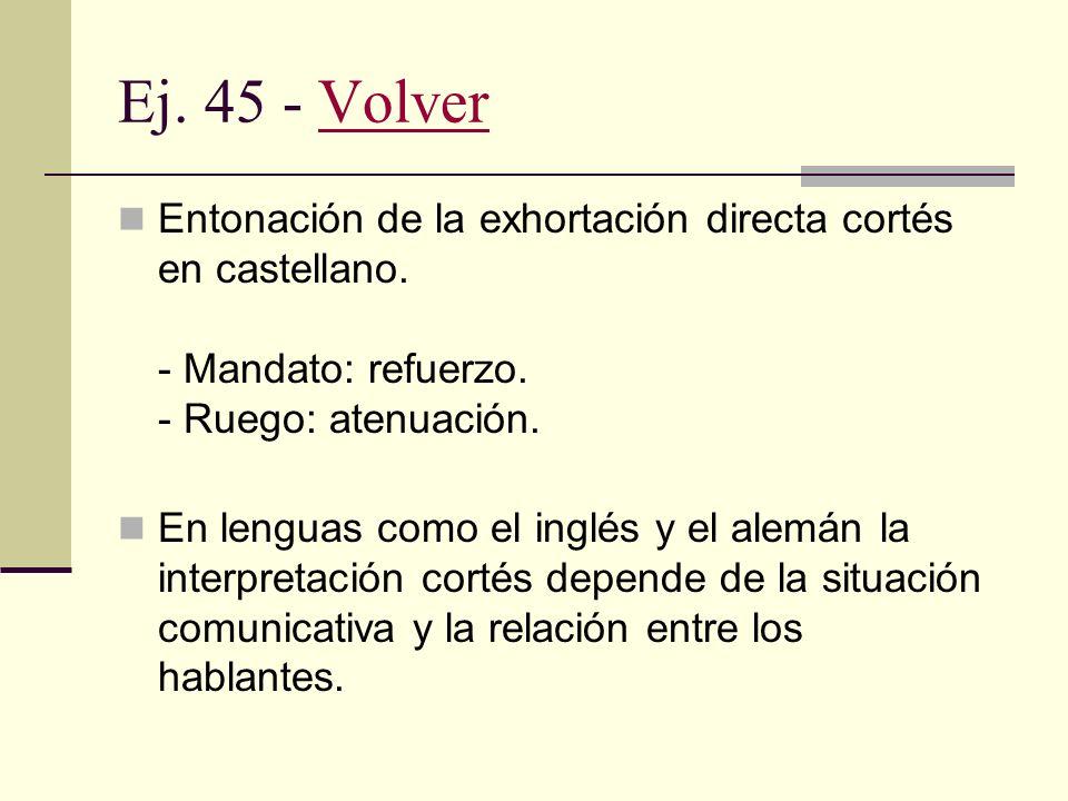 Ej. 44 - VolverVolver ¿Podés abrir la ventana?AHD Rasgos lingüísticos:Referencia al oyente. Tiempo presente. Verbo que denota acción. ¿Está abierta es