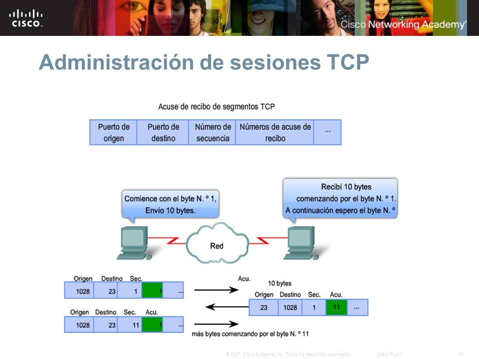14© 2007 Cisco Systems, Inc. Todos los derechos reservados.Cisco Public Administración de sesiones TCP