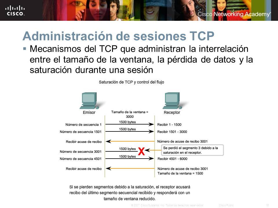16© 2007 Cisco Systems, Inc. Todos los derechos reservados.Cisco Public Administración de sesiones TCP Mecanismos del TCP que administran la interrela