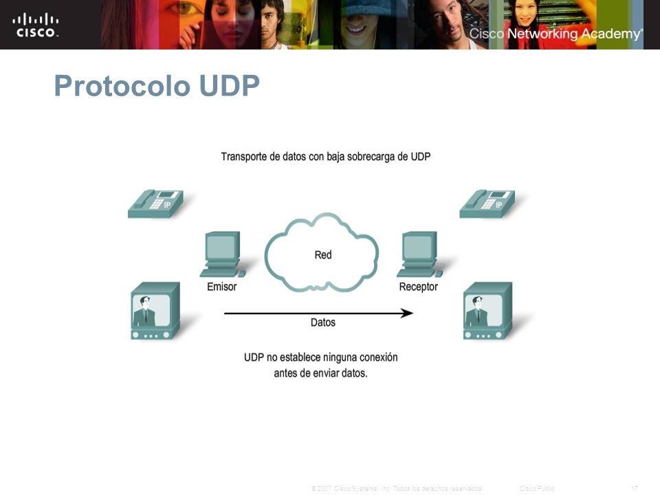 17© 2007 Cisco Systems, Inc. Todos los derechos reservados.Cisco Public Protocolo UDP