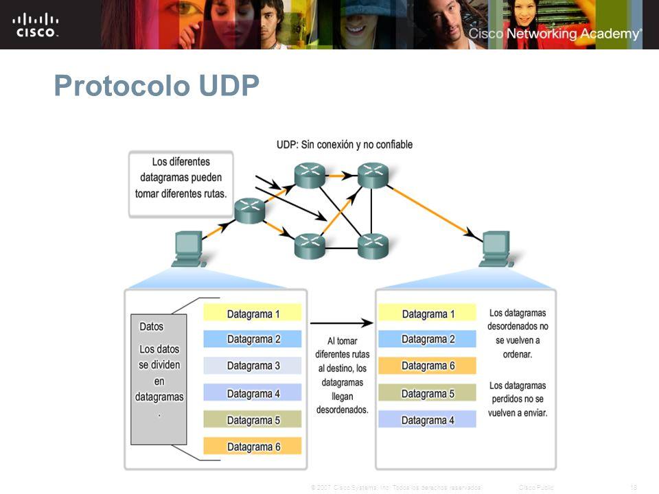 18© 2007 Cisco Systems, Inc. Todos los derechos reservados.Cisco Public Protocolo UDP