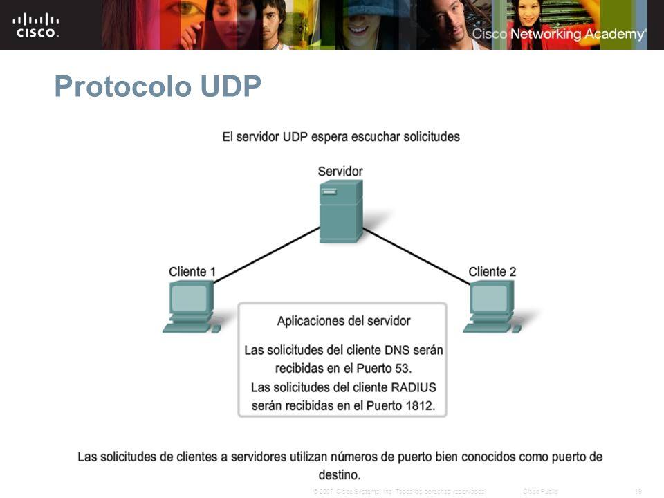 19© 2007 Cisco Systems, Inc. Todos los derechos reservados.Cisco Public Protocolo UDP