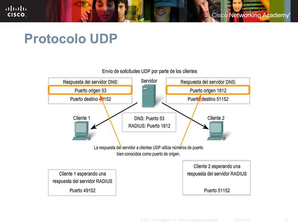 20© 2007 Cisco Systems, Inc. Todos los derechos reservados.Cisco Public Protocolo UDP