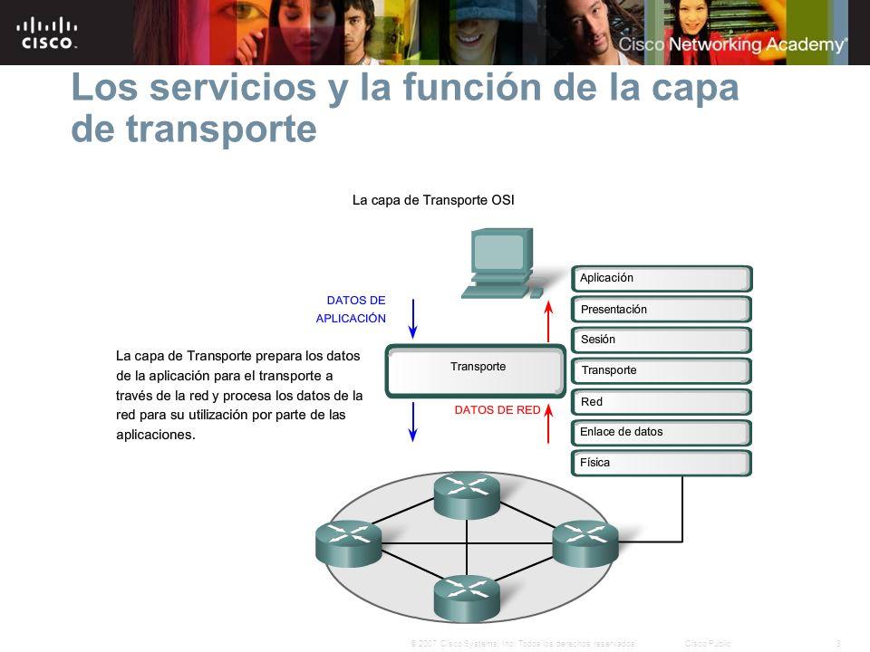 3© 2007 Cisco Systems, Inc. Todos los derechos reservados.Cisco Public Los servicios y la función de la capa de transporte