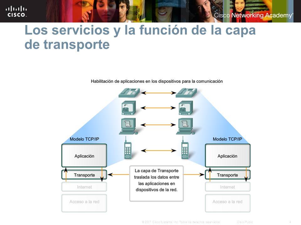 4© 2007 Cisco Systems, Inc. Todos los derechos reservados.Cisco Public Los servicios y la función de la capa de transporte